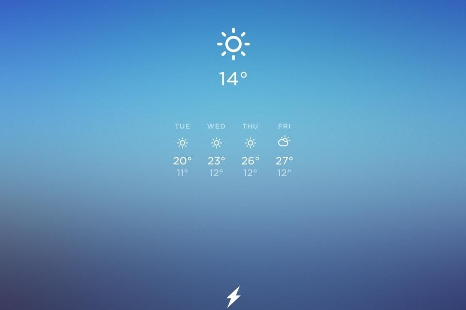 Температура воздуха сейчас и на 3 дня вперед